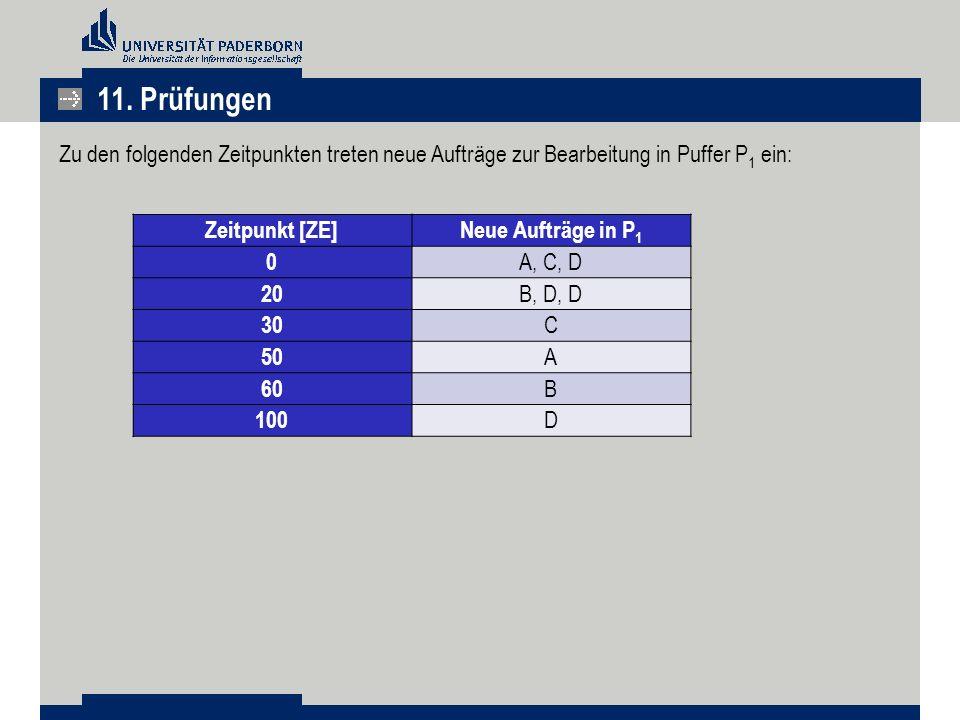 11. Prüfungen Zu den folgenden Zeitpunkten treten neue Aufträge zur Bearbeitung in Puffer P1 ein: Zeitpunkt [ZE]